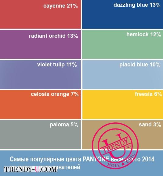 Самые модные цвета весна-лето 2014 по версии модниц