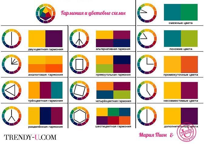 Цветовой круг Иттена и его сочетания