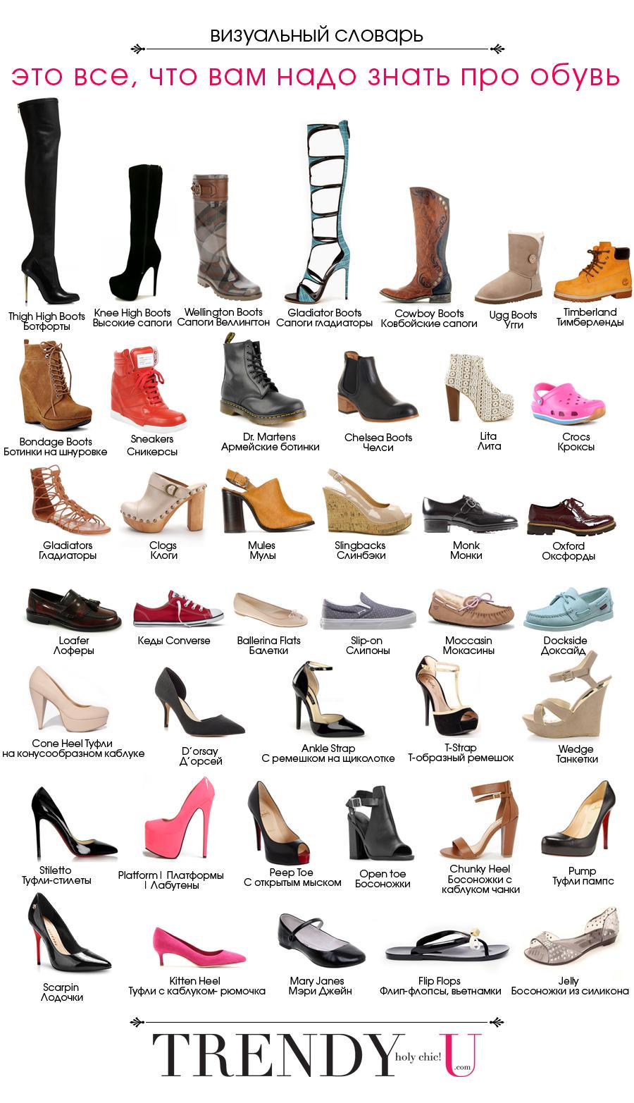 Словарь обуви