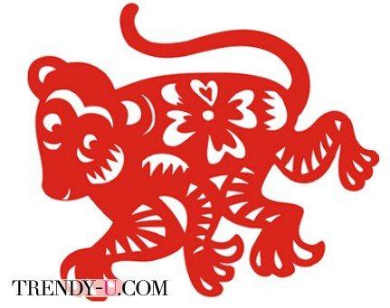 Красная огненная обезьяна - хояйка 2016-го года
