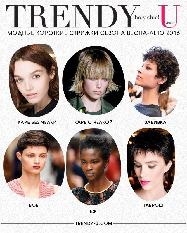 Мода на стрижки женские 2017
