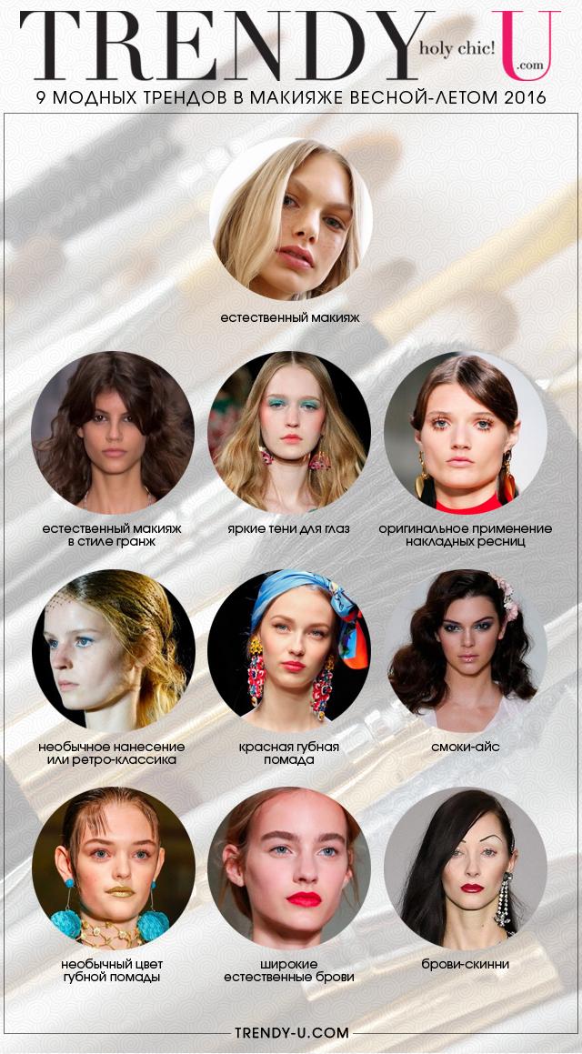 Инфографика: модный макияж весна-лето 2016
