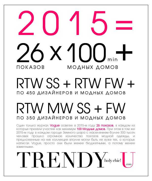 Инфографика 2015: количество модных показов, дизайнеров и модных домов