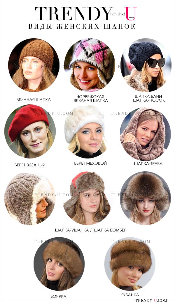 Виды женских зимних шапок /головных уборов