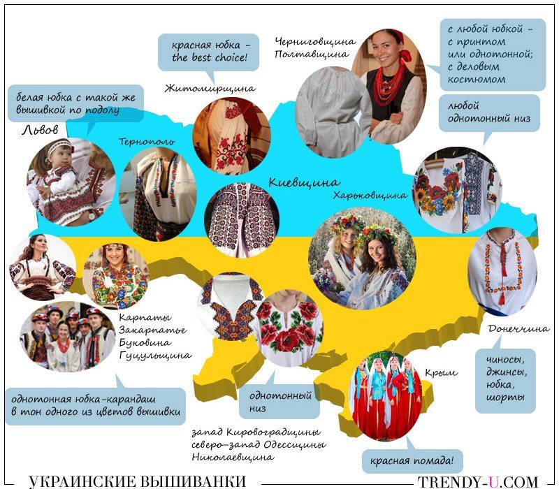 Узоры вышиванок разных регионов Украины